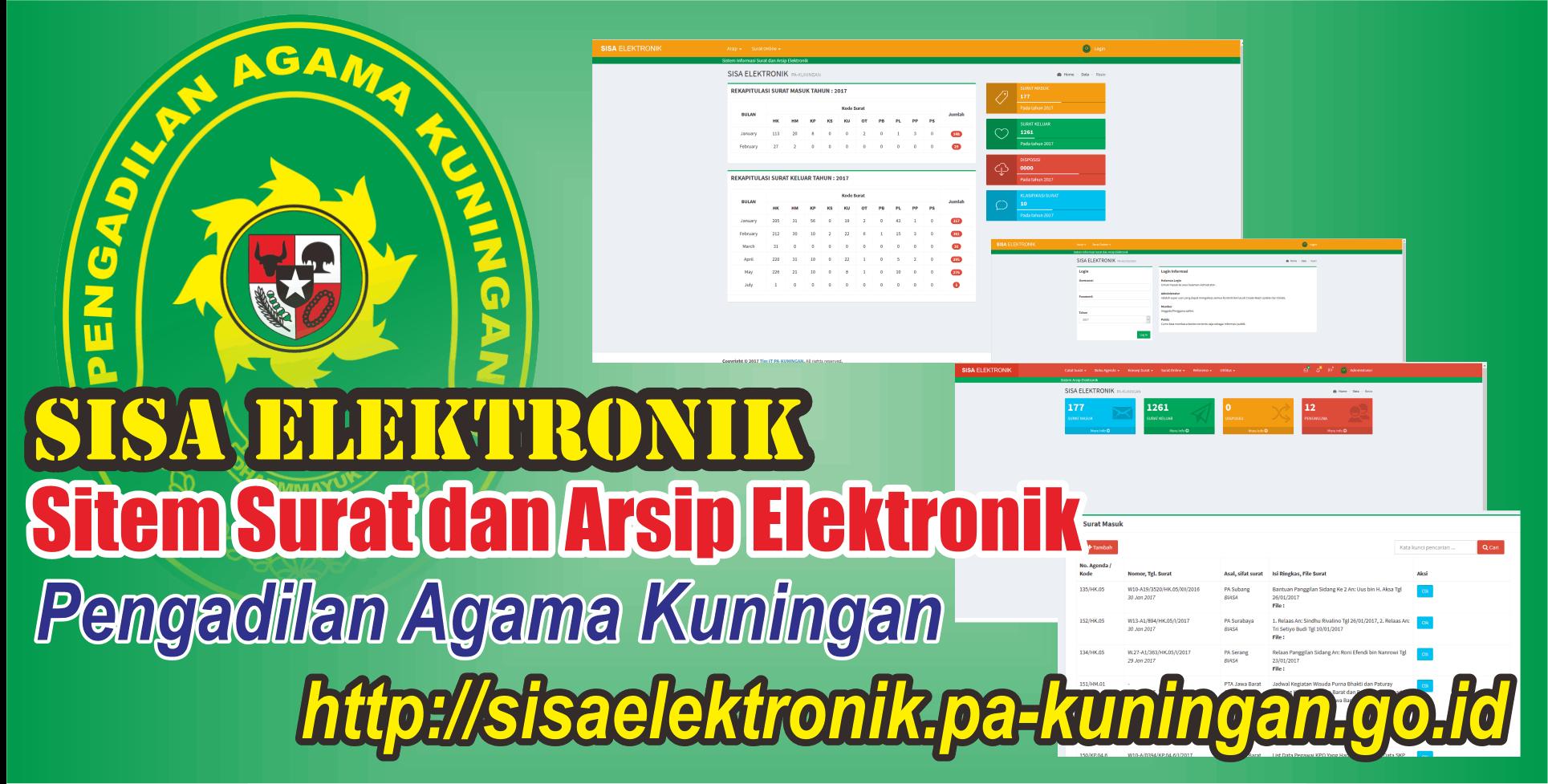 Sisa Elektronik