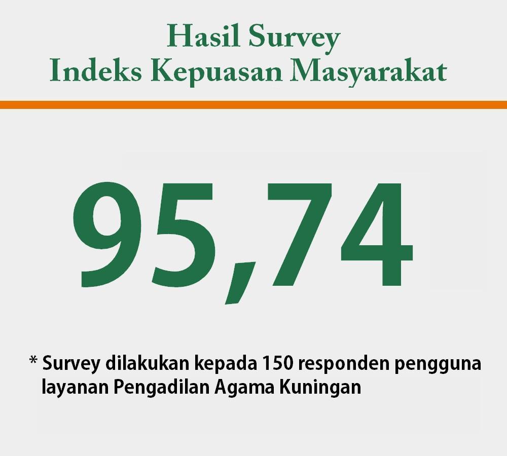 Index Hasil Survey Pengadilan Agama Kuningan